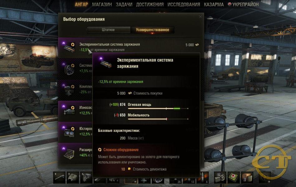 Инструкции для танкового оборудования